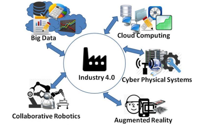 Industria 4.0, oggi!!!